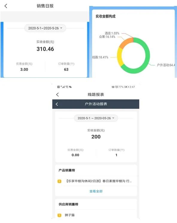 智旅互联销售日报.webp.jpg